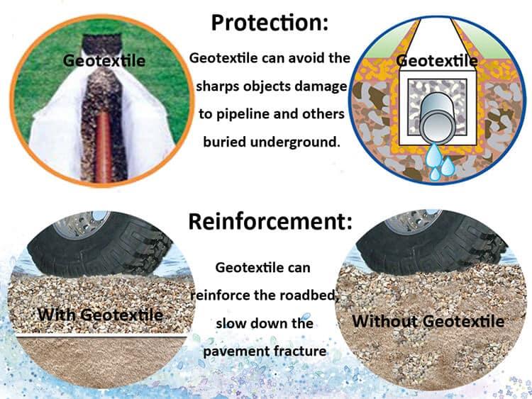 geotextile bidim